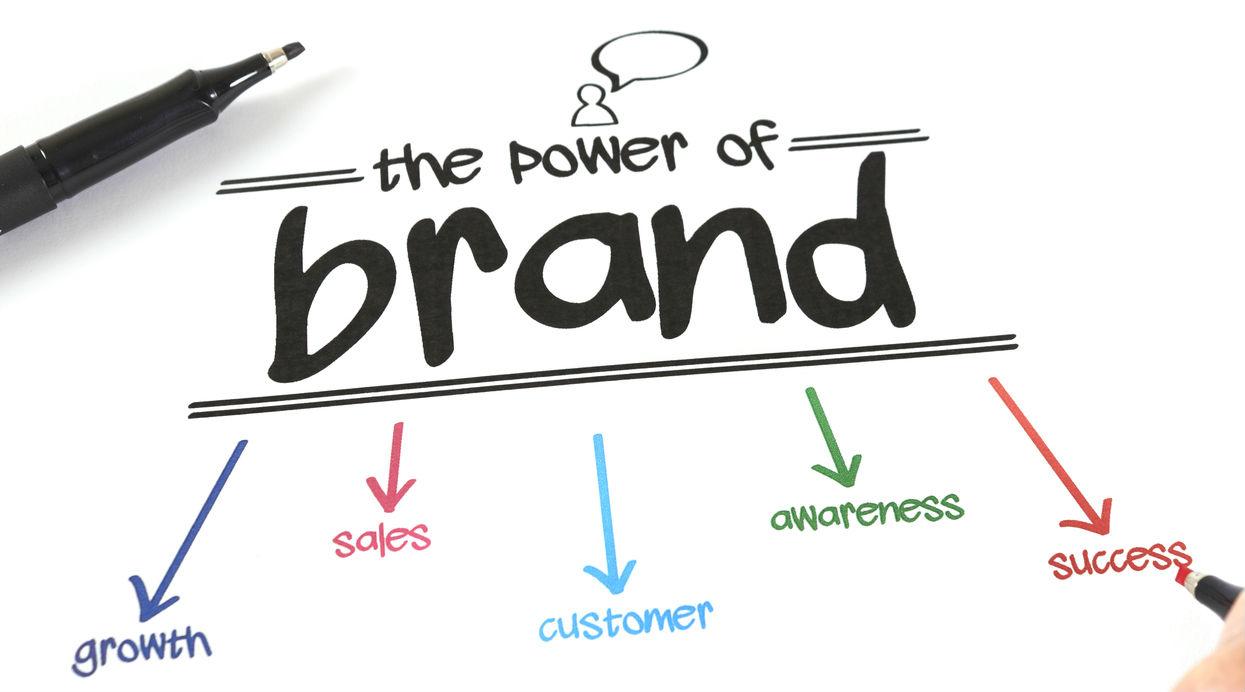 branding_storrea