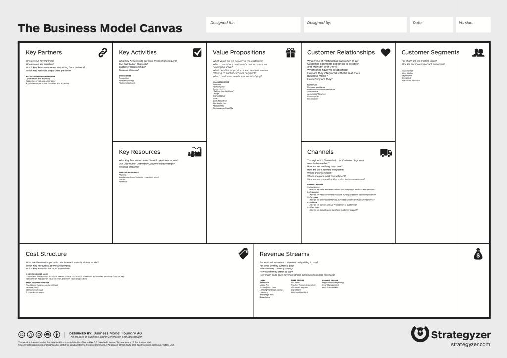 business_model_canvas2